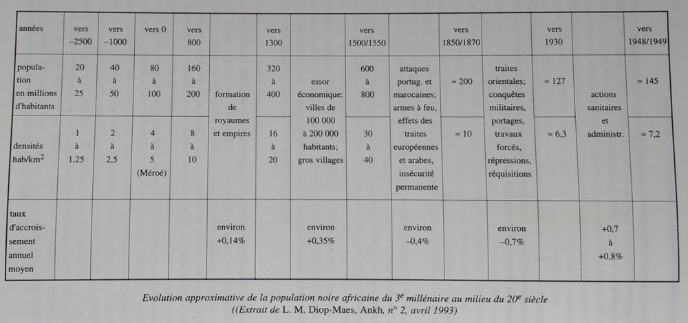58a5d1b5dd47f_Afriquenoiredemographiesolethistoire-page272.thumb.jpg.6530162084f4dad582b69331102734a8.jpg