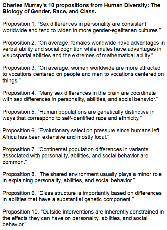 Murray HBD 10 propositions.jpg