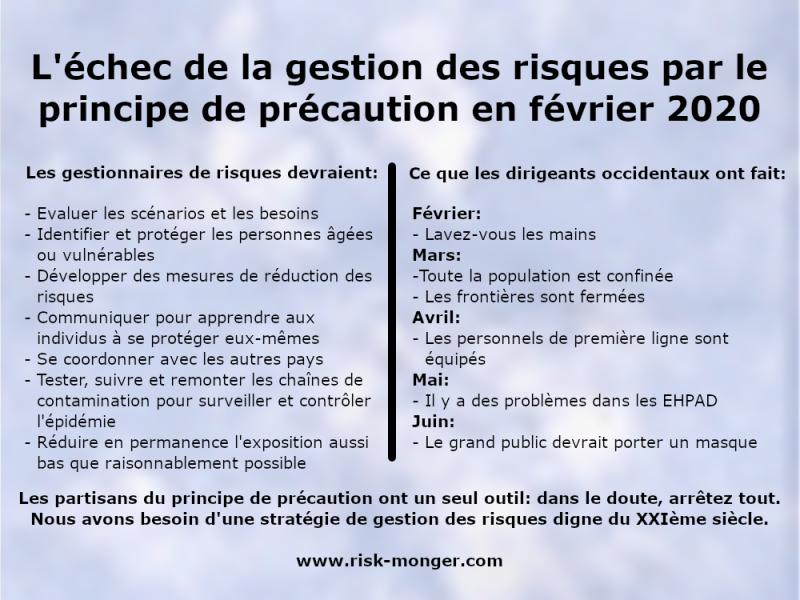 précaution-fev-2020.png