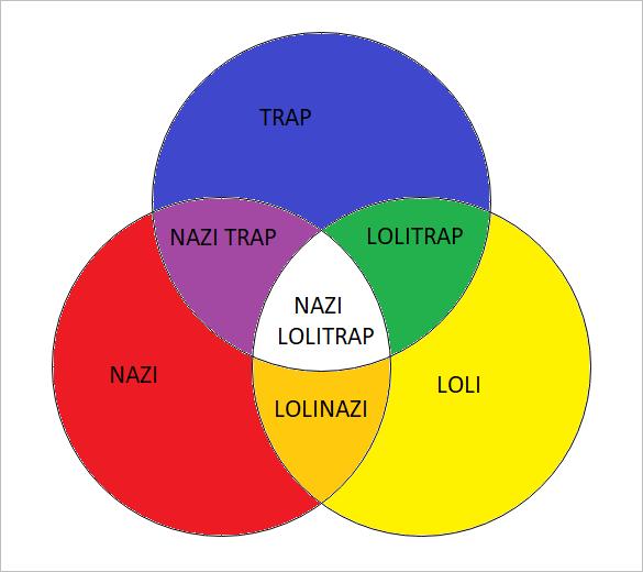 Triple-Venn-Diagram-Shape-Sorter-Download.png